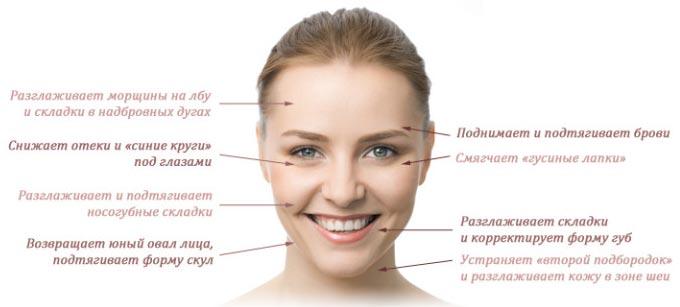 Массаж кожи лица противопоказания